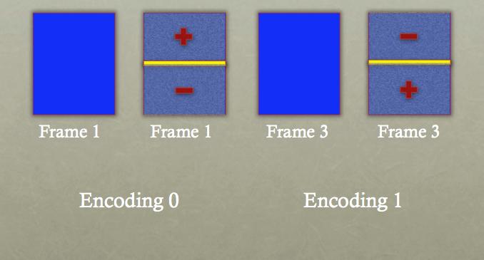 encoding.png