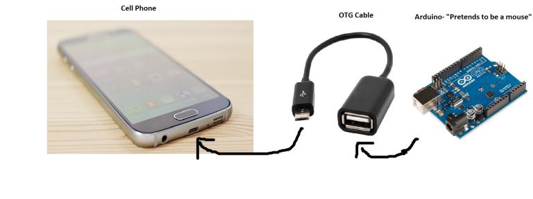Phone OTG Arduino.png
